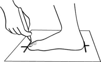 足の測定方法